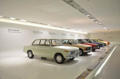 bmw museo
